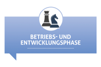 Umweltanalyse Leipzig