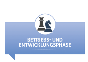 Strategische Entwicklung Leipzig