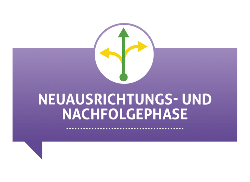 neuausrichtungsphase.png