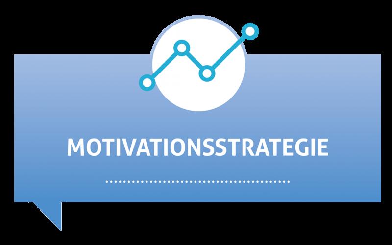 Motivationsstrategie